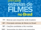 Saiba quais filmes chegam aos cinemas brasileiros em 2013