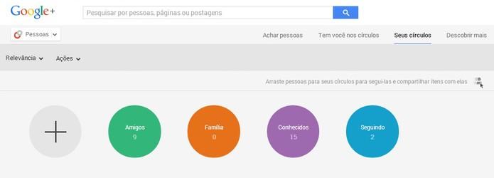 Círculos de amizade no Google+ (Foto: Reprodução/Barbara Mannara)