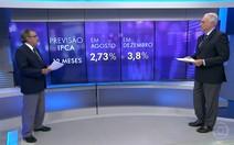 Sardenberg: inflação despenca