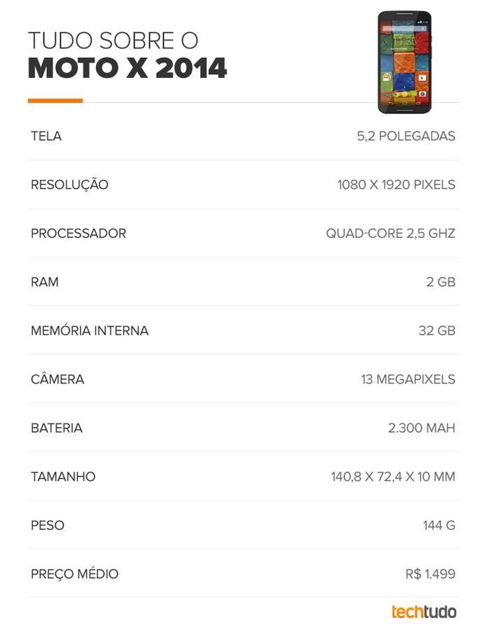Tabela de especificações do novo Moto X (Foto: Arte/TechTudo)