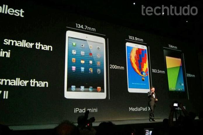 MediaPad X1 é o menor tablet (ou maior smartphone) do mundo (Foto: Isadora Díaz/TechTudo)