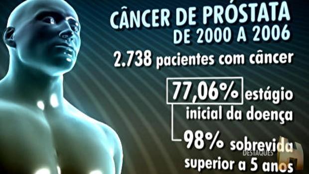 câncer de próstata (Foto: TV Globo)