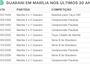 Guarani vai a Marília para recuperar embalo e quebrar escrita de 32 anos