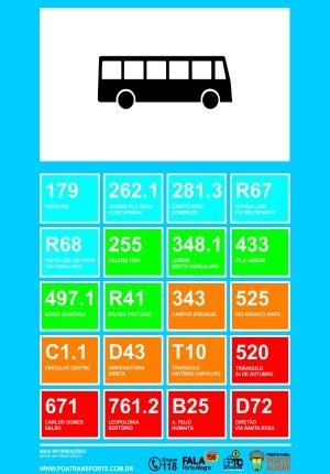 Placas paradas de ônibus Porto Alegre (Foto: EPTC/Divulgação)