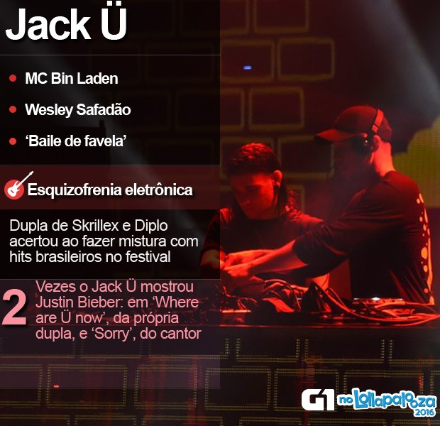 Cartela do Jack Ü no Lollapalooza (Foto: Flavio Moraes/G1)