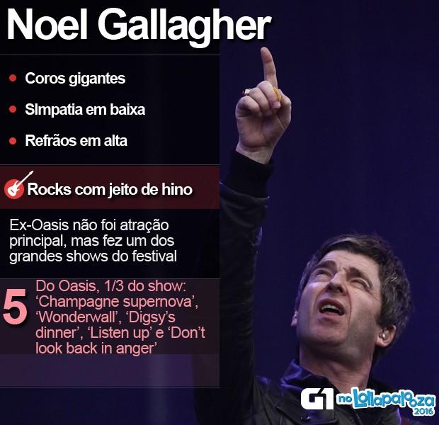 Noel Gallagher Lollapalooza (Foto: Caio Kenji/G1)