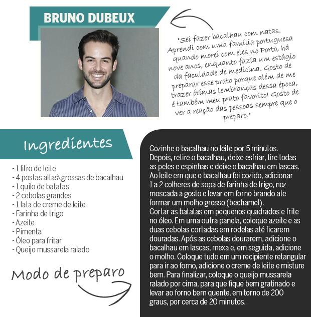 BRUNO DUBEUX (Foto: Arte: Eduardo Garcia)