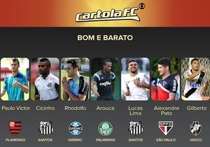 Cartola Bom e Barato (Foto: GloboEsporte.com)