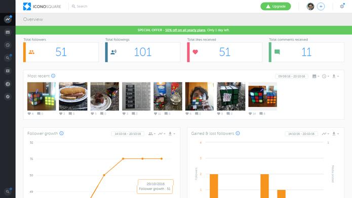Plataforma mostra quais fotos geraram mais interações no Instagram (Foto: Reprodução/Iconosquare)