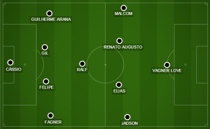 Time provável do Corinthians para o jogo de domingo (Foto: GloboEsporte.com)