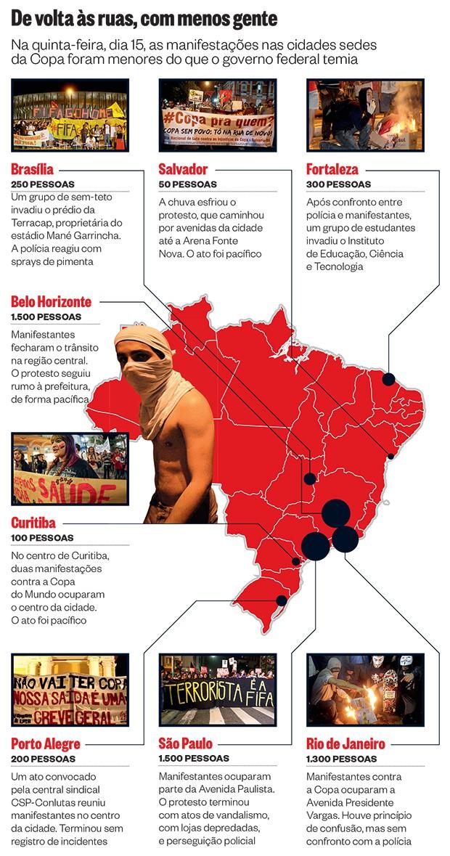De volta às ruas, com menos gente (Foto: Estadão Conteúdo (3), Diario do Nordeste, Gazeta do Povo,  O Tempo/Folhapress, Brazil Photo Press/Estadão Conteúdo e Folhapress)