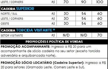 Com promoção, Grêmio abre venda de ingressos para jogo contra Palmeiras