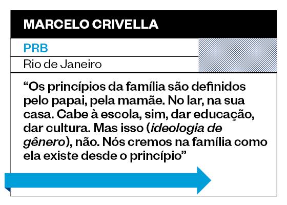 Ficha - Marcelo Crivella (Foto: Época )