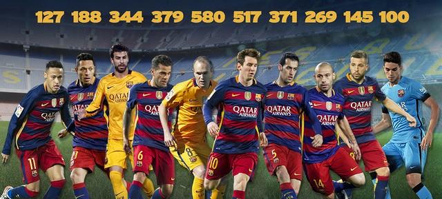 Jogadores centenários pelo Barcelona (Foto: Divulgação / Barcelona)