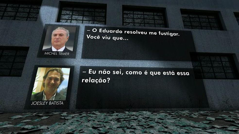 Joesley pergunta como está a relação de Temer com Cunha após o ex-deputado preso enviar perguntas ao presidente em um dos processos da Lava Jato (Foto: Reprodução/TV Globo)