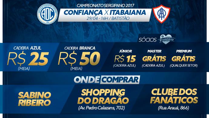 Ingressos para Confiança x Itabaiana (Foto: Divulgação/ADC)