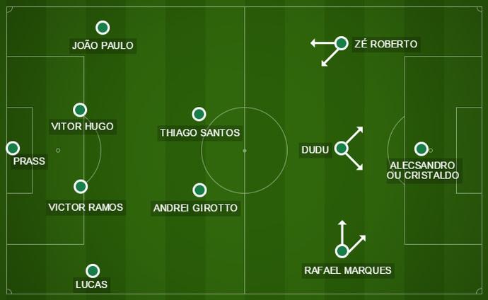 Palmeiras Campinho (Foto: GloboEsporte.com)
