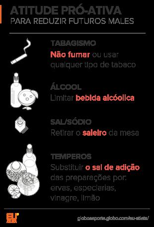 info sódio sal atitudes saudáveis (Foto: Eu Atleta)