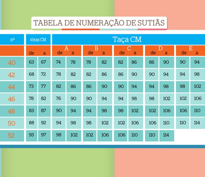 Tabela sutiã (Foto: TV Globo)