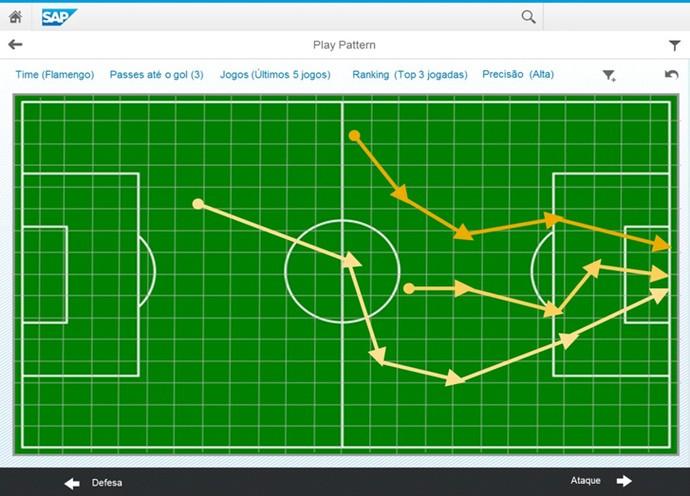 Software alemão estreia no Grêmio e leva dados até a tablets de ... 9ef2d30f9cbb4
