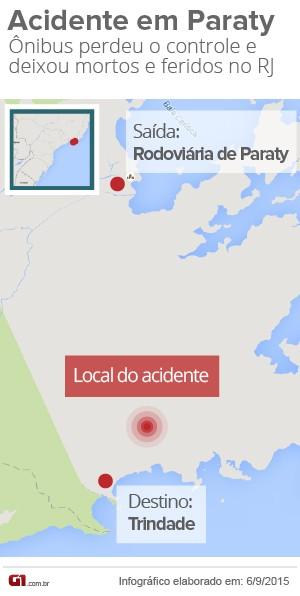 Local do acidente de ônibus em Paraty (Foto: Editoria de Arte/G1)