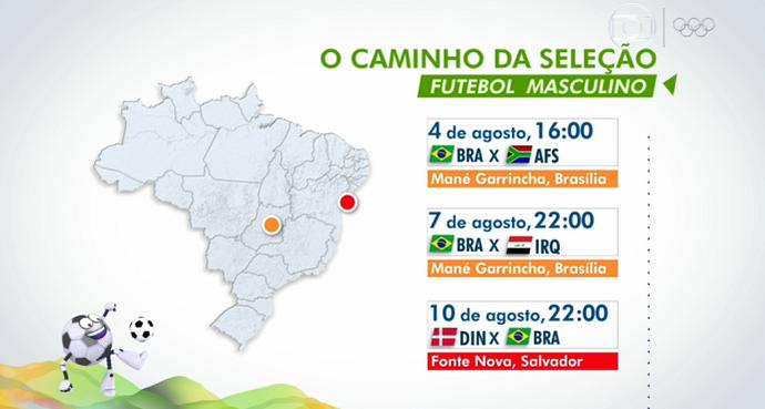 Tabela torneio masculino futebol Olimpíadas Rio 2016 (Foto: Reprodução)