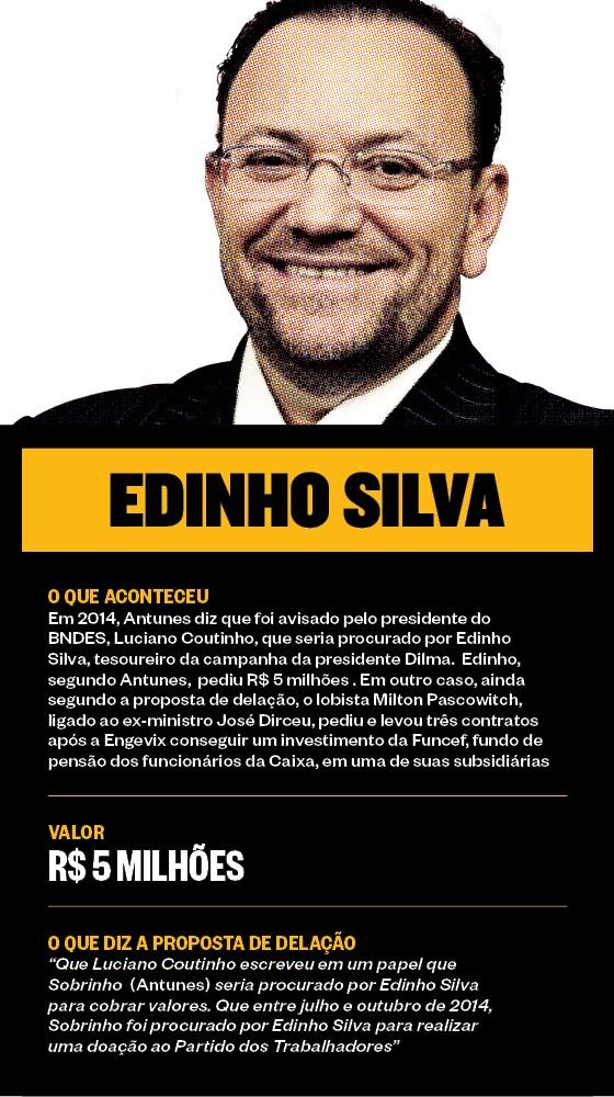 Edinho Silva  (Foto: Época )