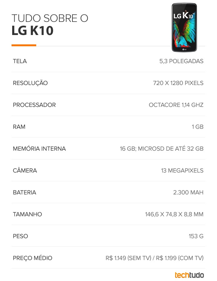 Tabela de especificações do LG K10 (Foto: Arte/TechTudo)