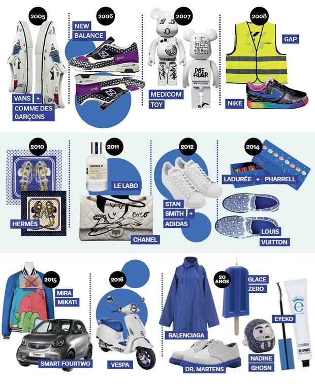 COLABORAÇÕES: Da Hermès à Adidas, diversas parcerias ultradesejáveis marcaram os 20 anos da colette. Confira as mais icônicas: (Foto: Divulgação e Reprodução Instagram)
