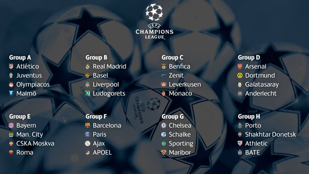 sorteio liga dos campeões UEFA