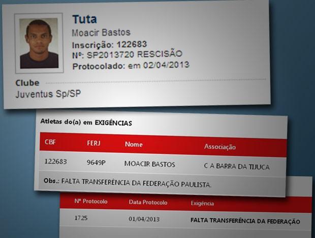 Documentos Transferencia Tuta (Foto: Reprodução)