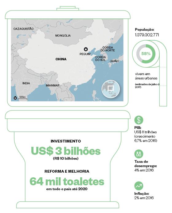 Infográfico sobre a China  (Foto: Época)