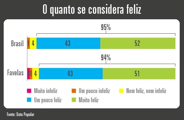 Arte felicidade (Foto: Rede Globo)