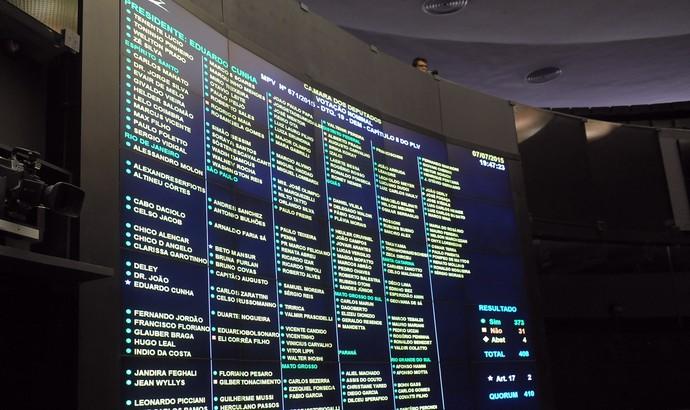 Votação da MP do Futebol em Brasília (Foto: Gustavo Lima / Câmara dos Deputados)
