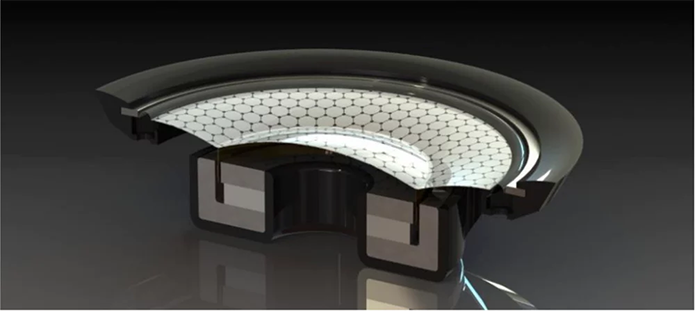 Uso do grafeno como membrana em fones e alto-falantes garante economia de energia e melhor qualidade de som (Foto: Divulgação/Ora)