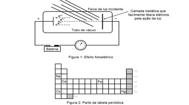 e tabela periódica (Foto: Colégio Qi/Reprodução)