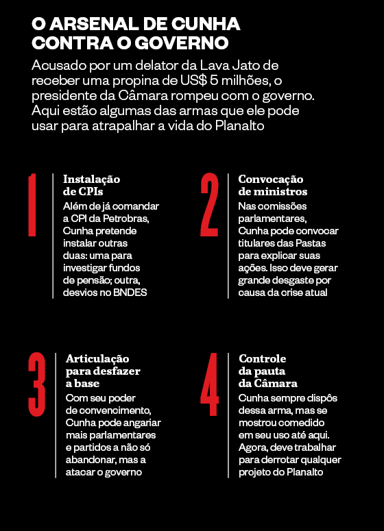O arsenal de Cunha contra o governo  (Foto: época )