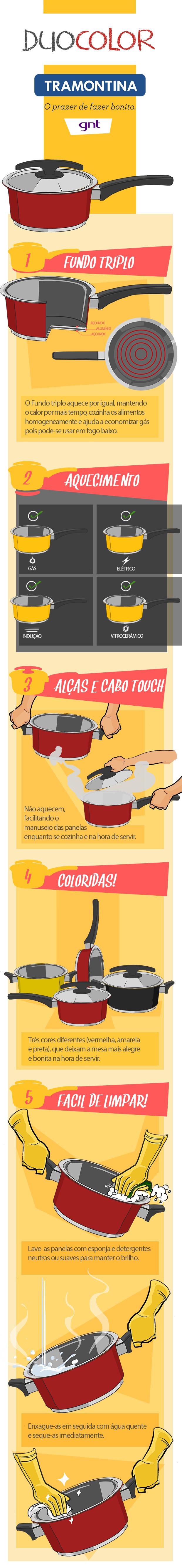 Tramontina: Duocolor (Foto: Divulgao/Tramontina)