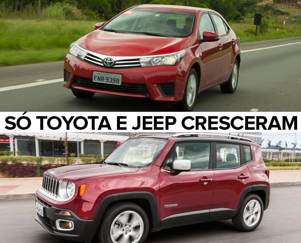 Corolla e Renegade ajudaram Toyota e Jeep a crescer no Brasil (Foto: Divulgação)