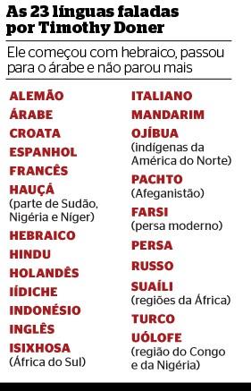 AS 23 línguas que Timothy Doner fala (Foto: reprodução/Revista ÉPOCA)