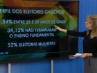 Santa Maria alcança 200 mil eleitores e pode ter segundo turno em 2016