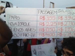Jovens fizeram cartazes contra o preço da passagem de ônibus (Foto: Divulgação/Iniciativa Popular Búzios)