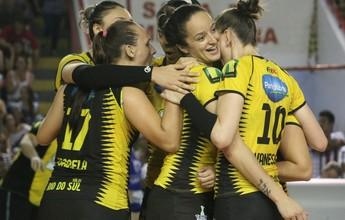 No tie-break, Rio do Sul bate o São Caetano, mas cai para sexto na tabela