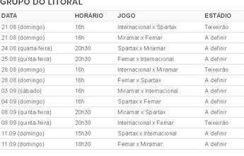Veja a tabela completa da 1ª fase da 2ª divisão do Campeonato Paraibano