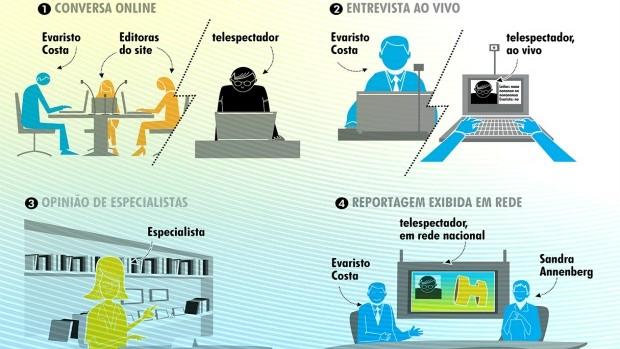 (Arte / TV Globo)