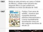 García Márquez deixou manuscrito não publicado, diz editora