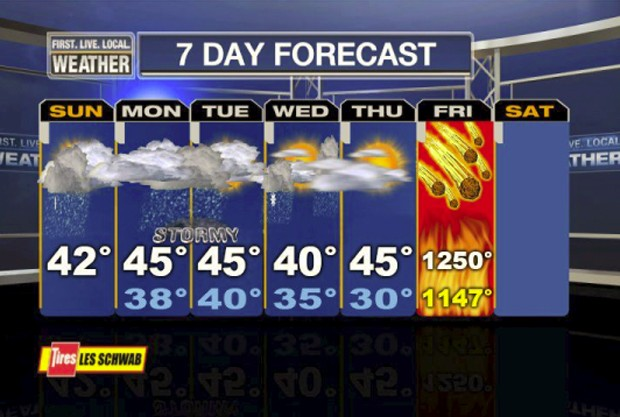 Previsão do tempo coloca evento inusitado para o dia 21 de dezembro (Foto: Reprodução)