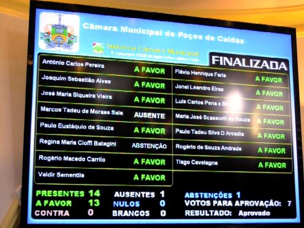 Vereadores votaram a favor do projeto em Poços de Caldas (MG) (Foto: Lúcia Ribeiro)