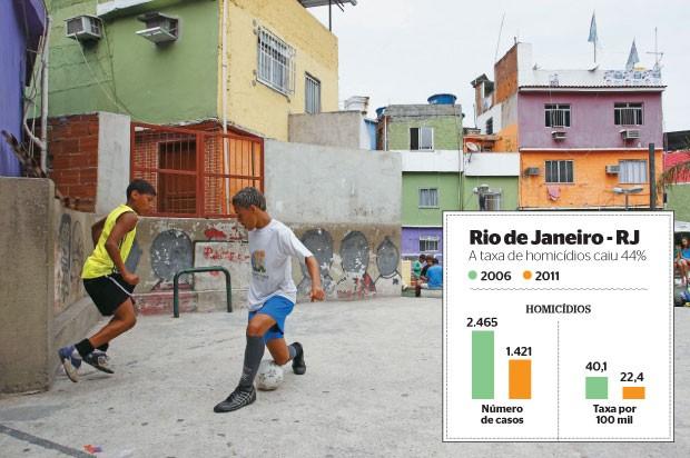 pacificação A favela da Rocinha,  em setembro, no primeiro fim de semana com UPP.  O modelo reduziu os homicídios em 78%  Fontes: Secretaria de Segurança Pública do  Rio de Janeiro e Fórum Brasileiro de Segurança Pública (Foto: Pablo Jacob/Ag. O Globo)