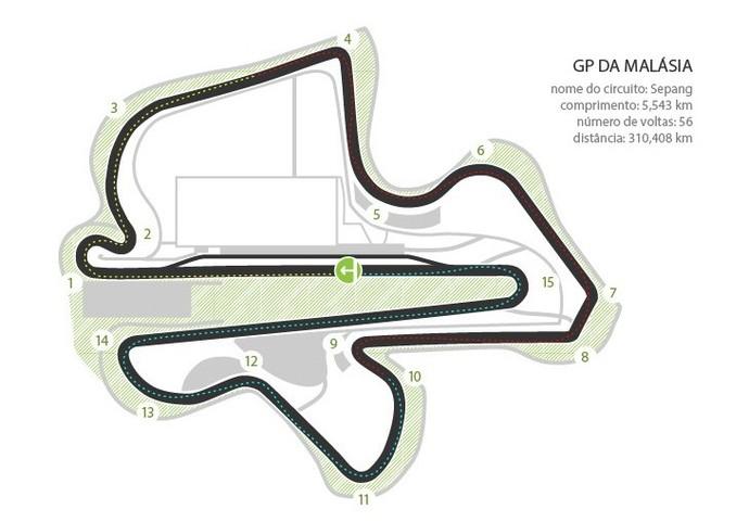 Circuito Internacional de Sepang - GP da Malásia - Fórmula 1 (Foto: Infoesporte)